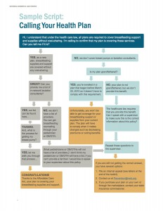 Health plan call script